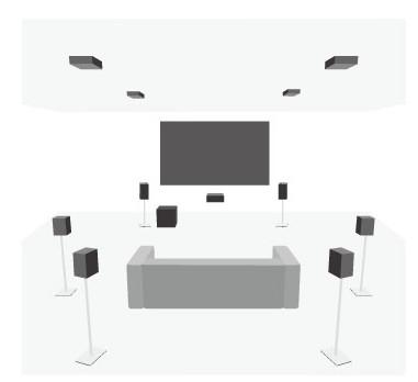 Enceintes au plafond en Dolby Atmos